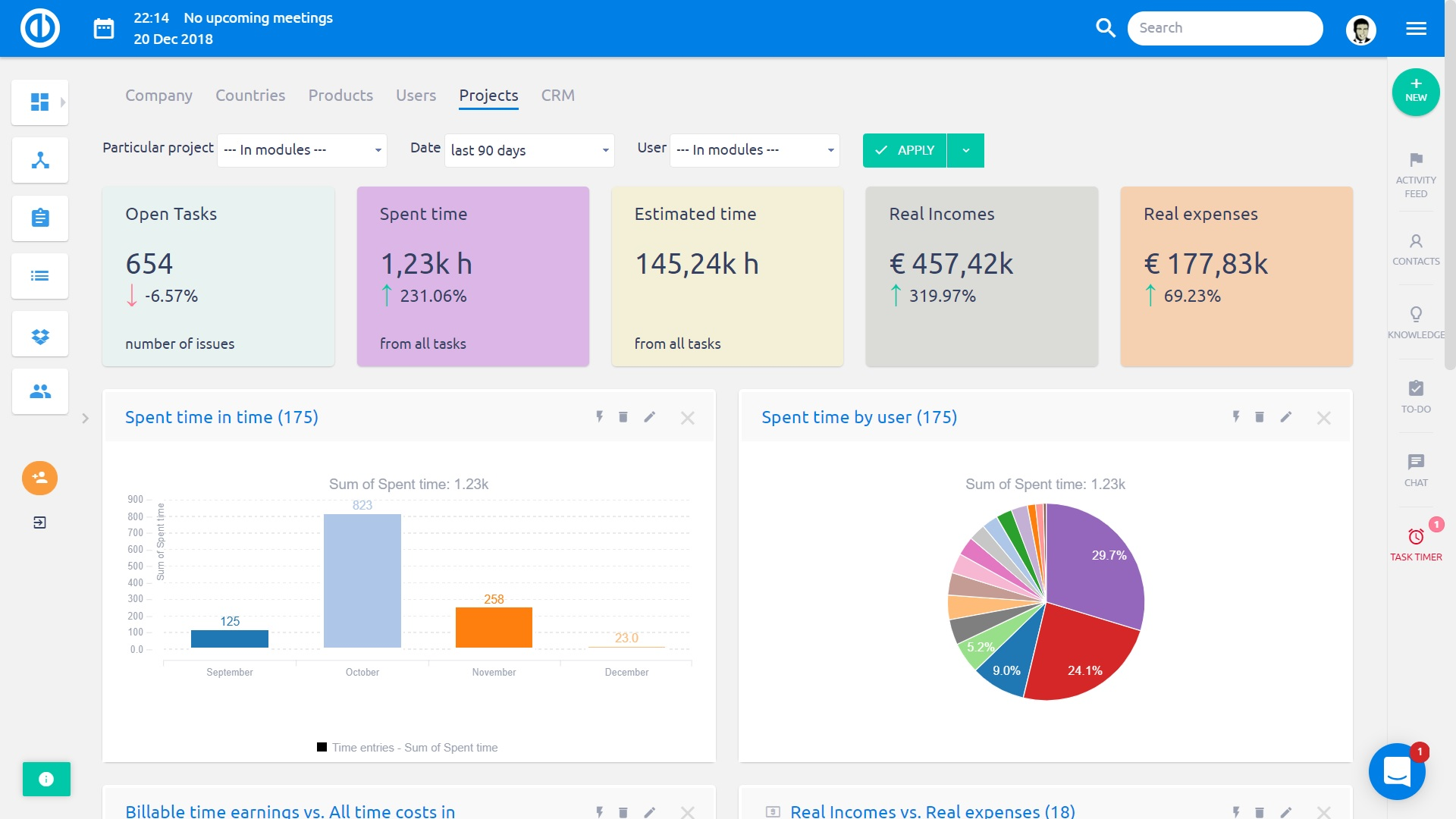 Easy Project 2019 - Business Intelligence - trendy